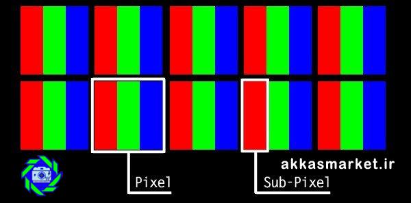 پیکسل و پیکسل سوختگی چیست
